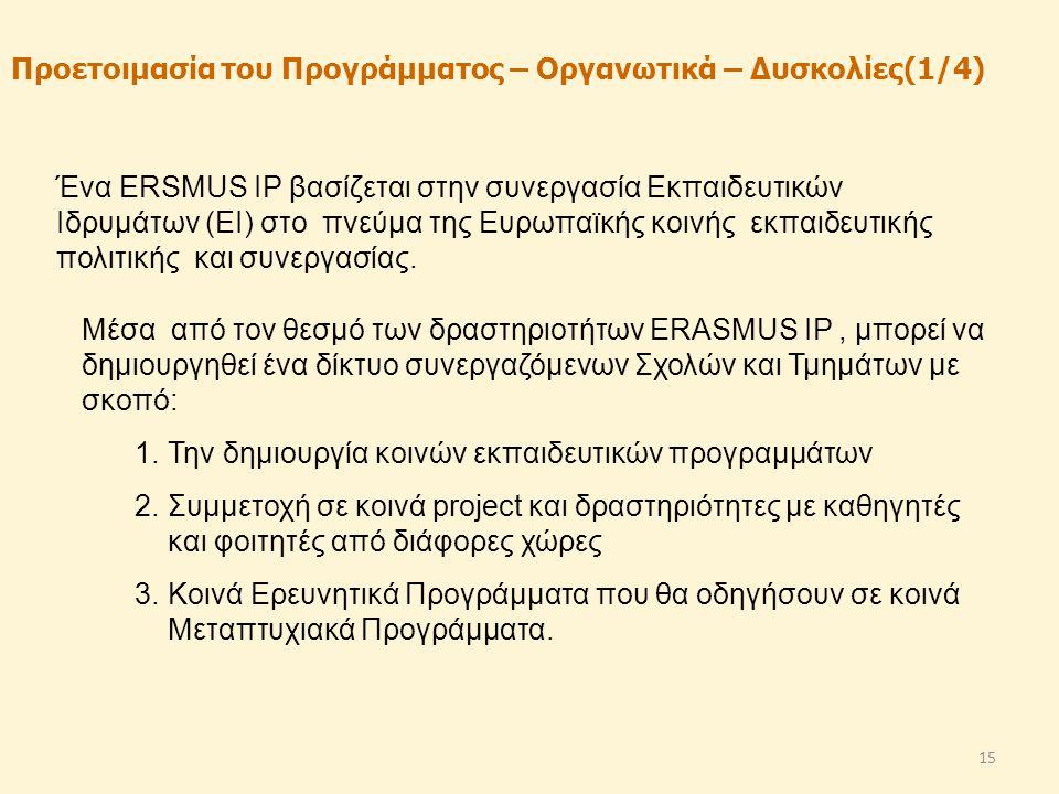 Προετοιμασία του Προγράμματος – Οργανωτικά – Δυσκολίες(1/4)