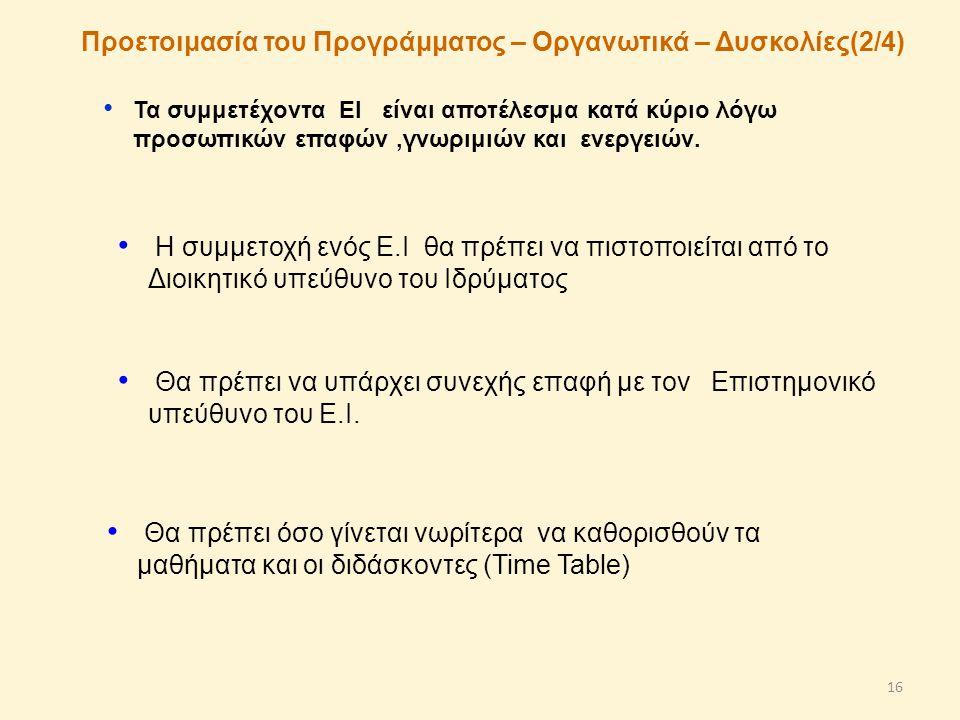Προετοιμασία του Προγράμματος – Οργανωτικά – Δυσκολίες(2/4)