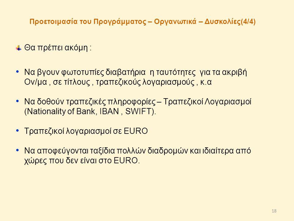 Τραπεζικοί λογαριασμοί σε EURO