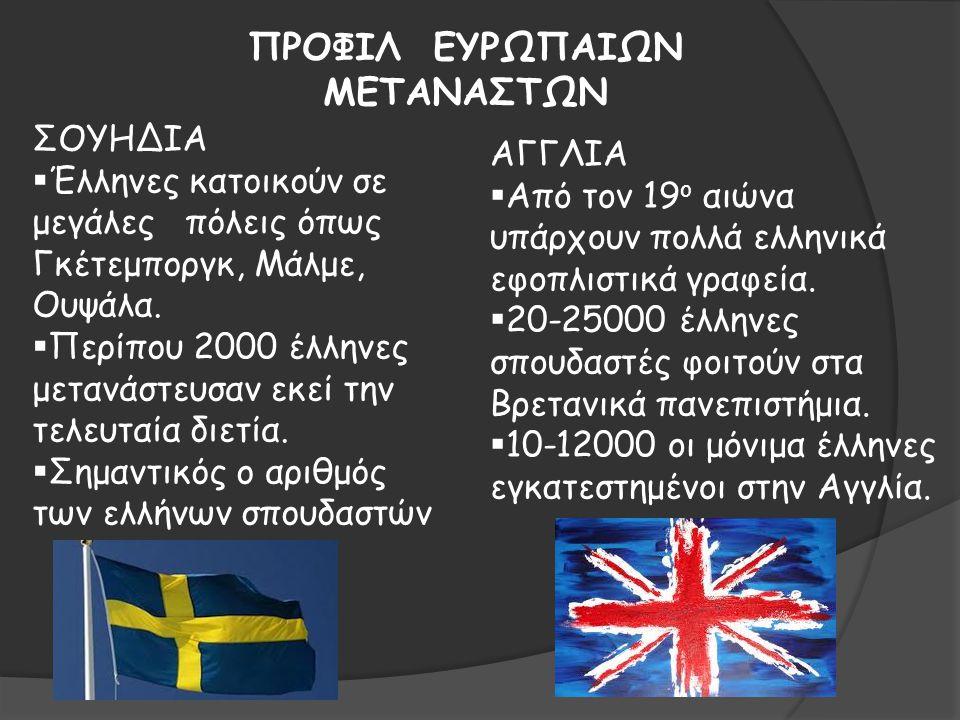 ΠΡΟΦΙΛ ΕΥΡΩΠΑΙΩΝ ΜΕΤΑΝΑΣΤΩΝ