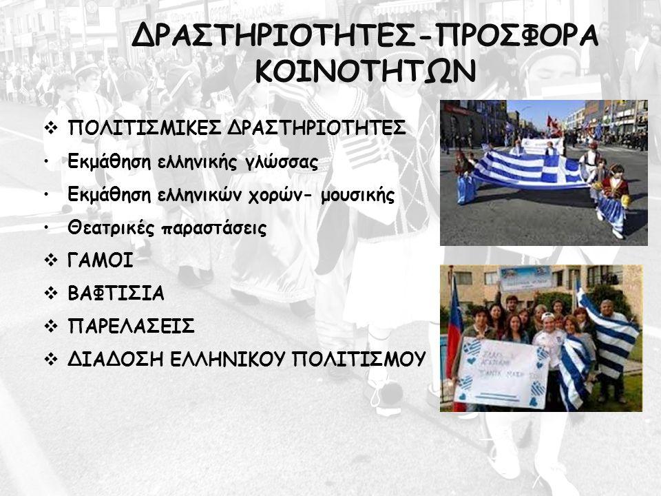 ΔΡΑΣΤΗΡΙΟΤΗΤΕΣ-ΠΡΟΣΦΟΡΑ ΚΟΙΝΟΤΗΤΩΝ