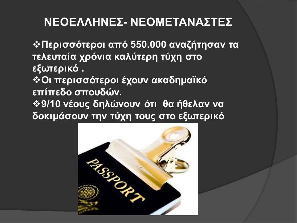 ΝΕΟΕΛΛΗΝΕΣ- ΝΕΟΜΕΤΑΝΑΣΤΕΣ