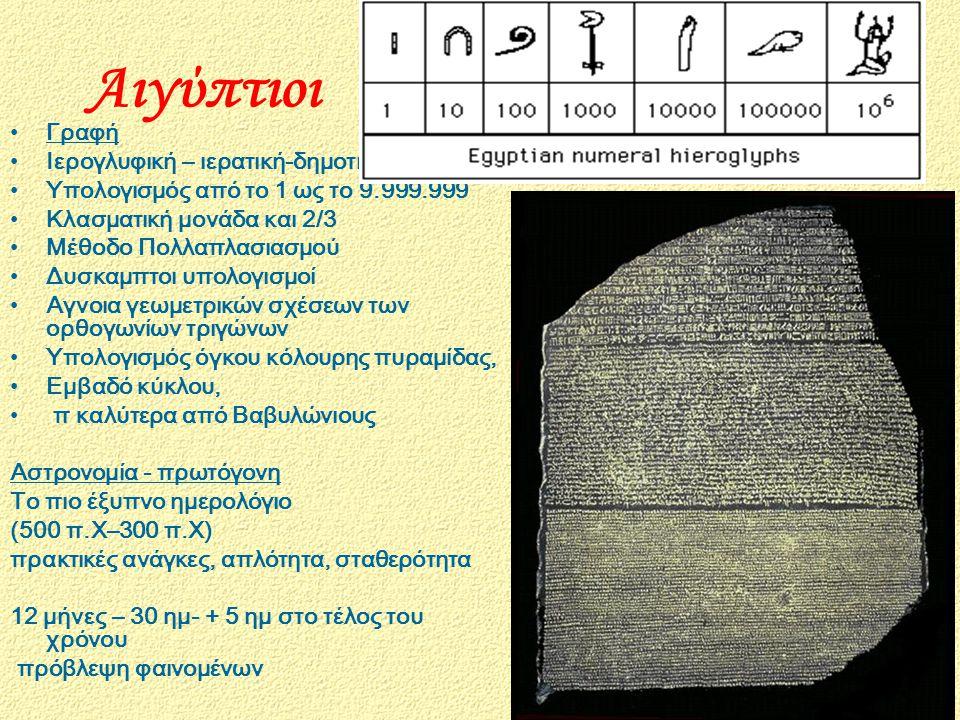 Αιγύπτιοι Γραφή Ιερογλυφική – ιερατική-δημοτική