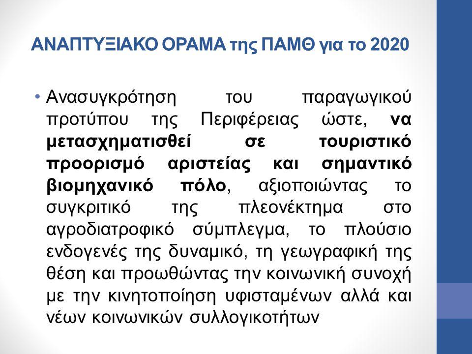 ΑΝΑΠΤΥΞΙΑΚΟ ΟΡΑΜΑ της ΠΑΜΘ για το 2020