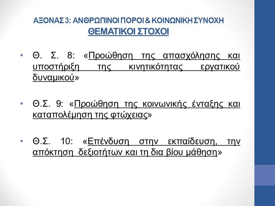 ΑΞΟΝΑΣ 3: ΑΝΘΡΩΠΙΝΟΙ ΠΟΡΟΙ & ΚΟΙΝΩΝΙΚΗ ΣΥΝΟΧΗ ΘΕΜΑΤΙΚΟΙ ΣΤΟΧΟΙ