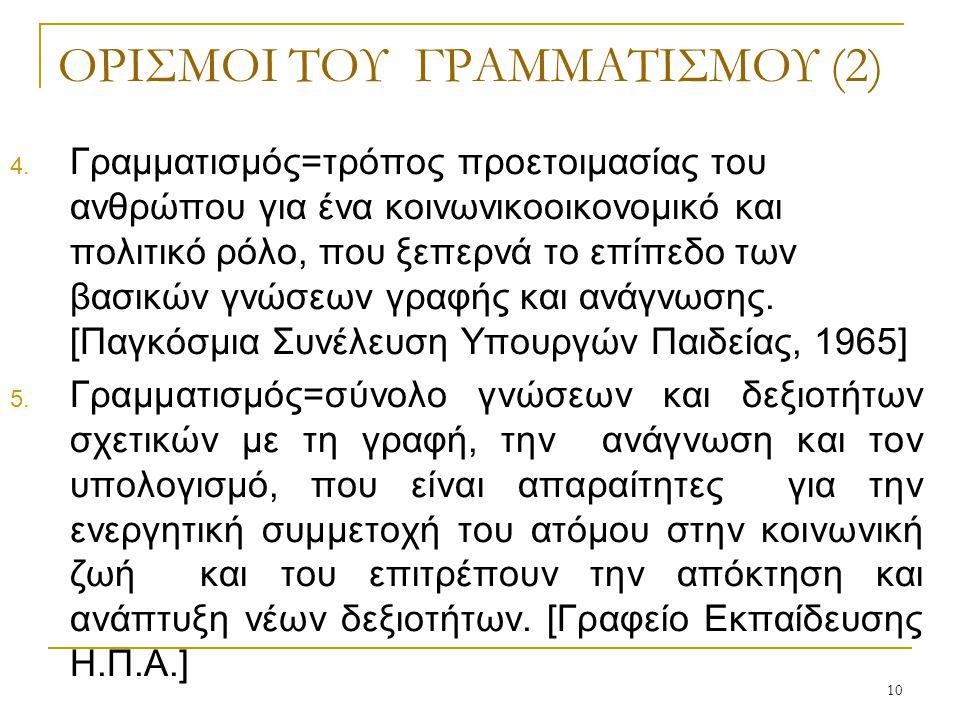 ΟΡΙΣΜΟΙ ΤΟΥ ΓΡΑΜΜΑΤΙΣΜΟΥ (2)
