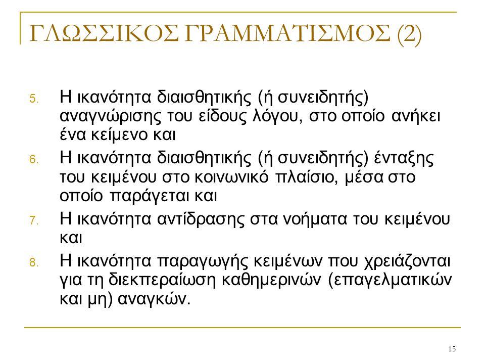 ΓΛΩΣΣΙΚΟΣ ΓΡΑΜΜΑΤΙΣΜΟΣ (2)