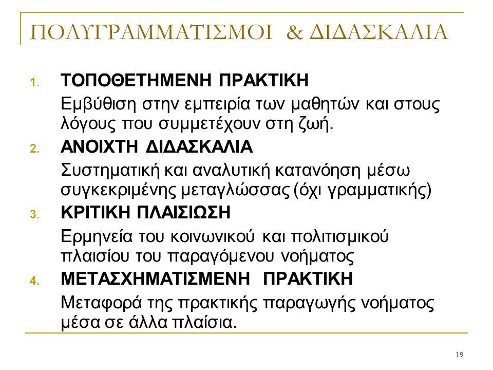 ΠΟΛΥΓΡΑΜΜΑΤΙΣΜΟΙ & ΔΙΔΑΣΚΑΛΙΑ
