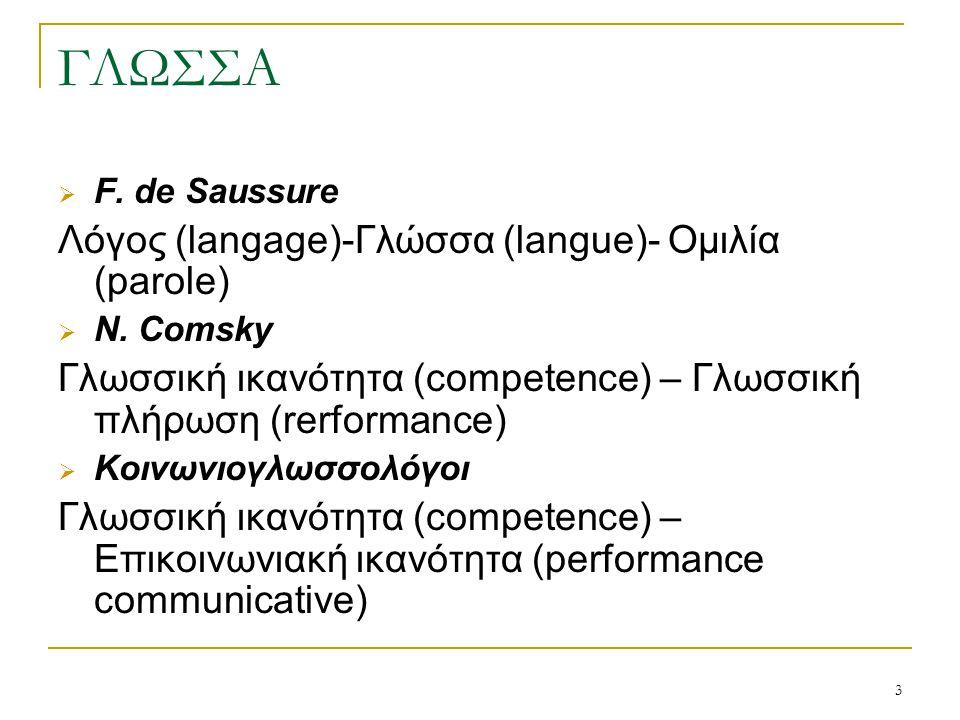 ΓΛΩΣΣΑ Λόγος (langage)-Γλώσσα (langue)- Ομιλία (parole)