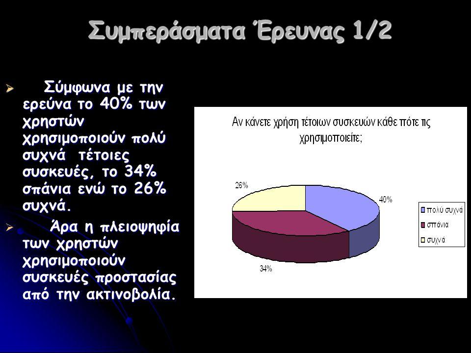 Συμπεράσματα Έρευνας 1/2