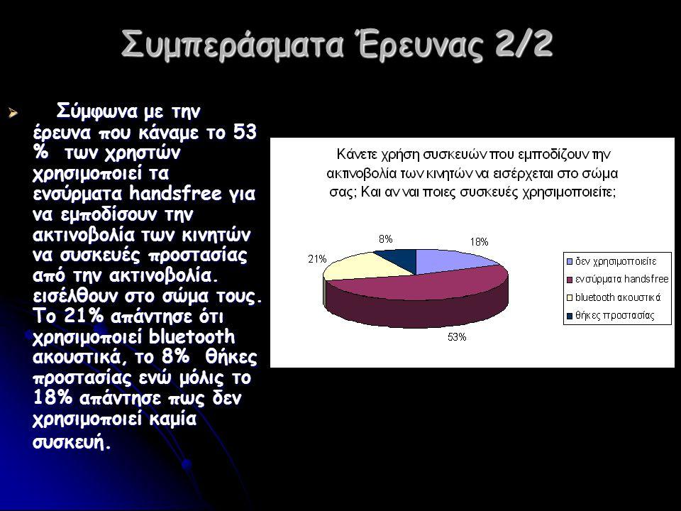 Συμπεράσματα Έρευνας 2/2
