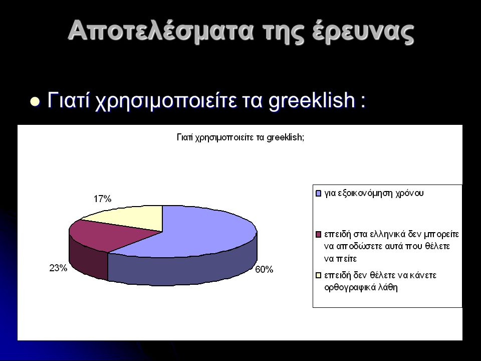 Αποτελέσματα της έρευνας