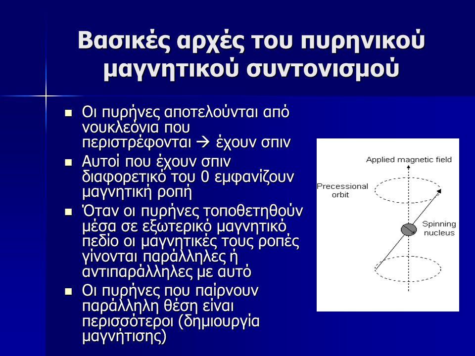 Βασικές αρχές του πυρηνικού μαγνητικού συντονισμού
