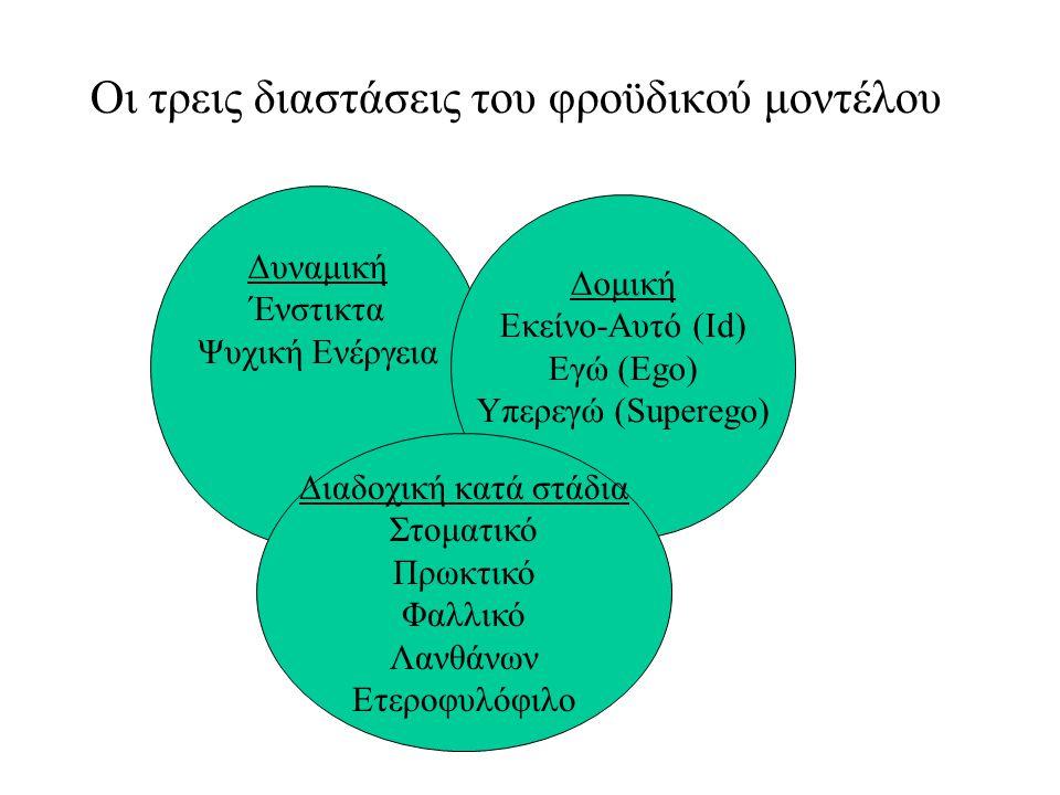 Οι τρεις διαστάσεις του φροϋδικού μοντέλου