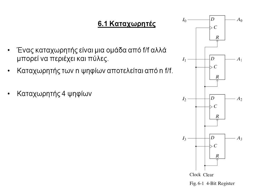 6.1 Καταχωρητές Ένας καταχωρητής είναι μια ομάδα από f/f αλλά μπορεί να περιέχει και πύλες. Καταχωρητής των n ψηφίων αποτελείται από n f/f.