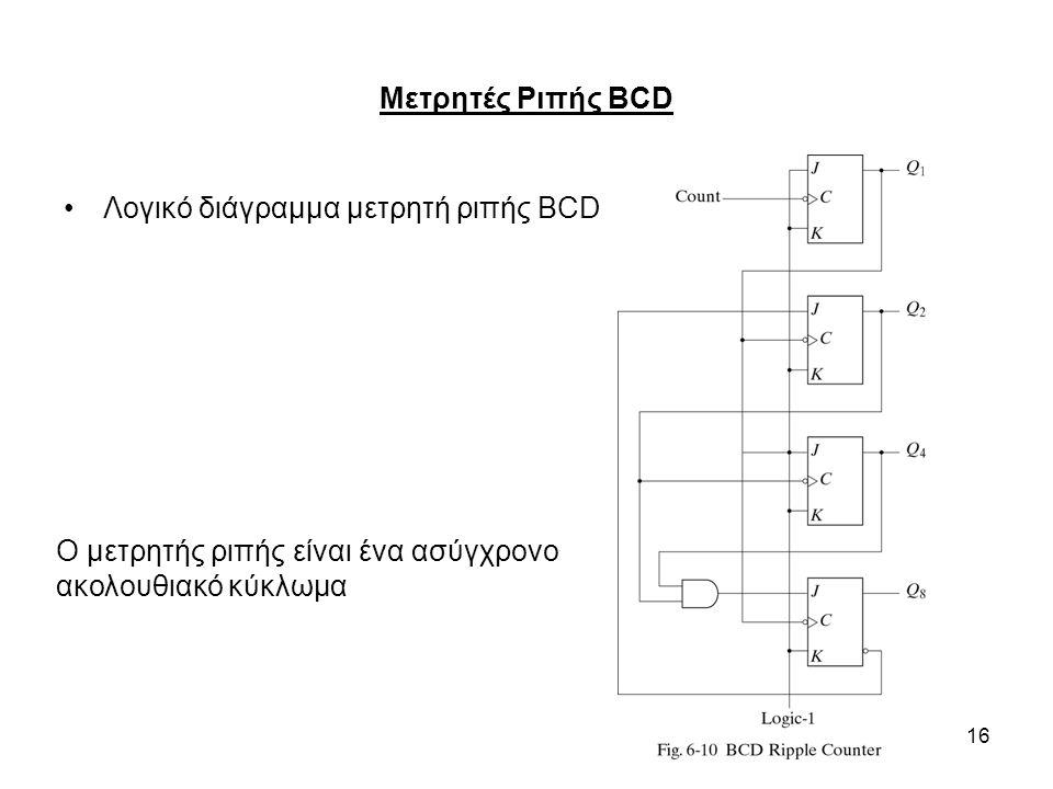 Μετρητές Ριπής BCD Λογικό διάγραμμα μετρητή ριπής BCD.