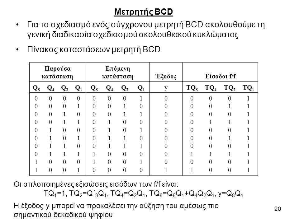 Πίνακας καταστάσεων μετρητή BCD