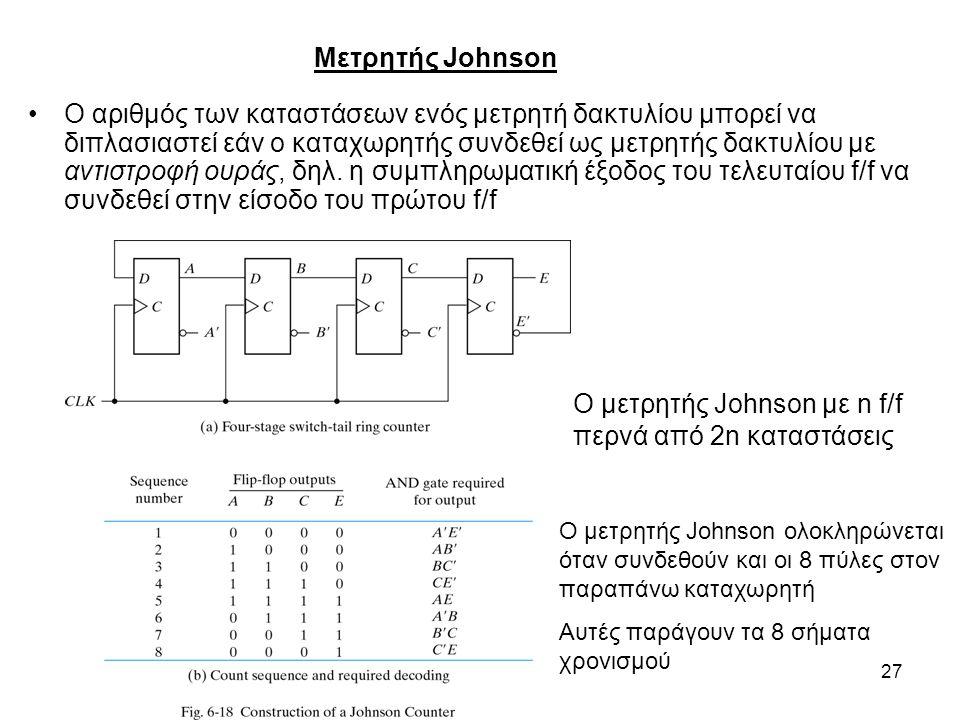 Ο μετρητής Johnson με n f/f περνά από 2n καταστάσεις
