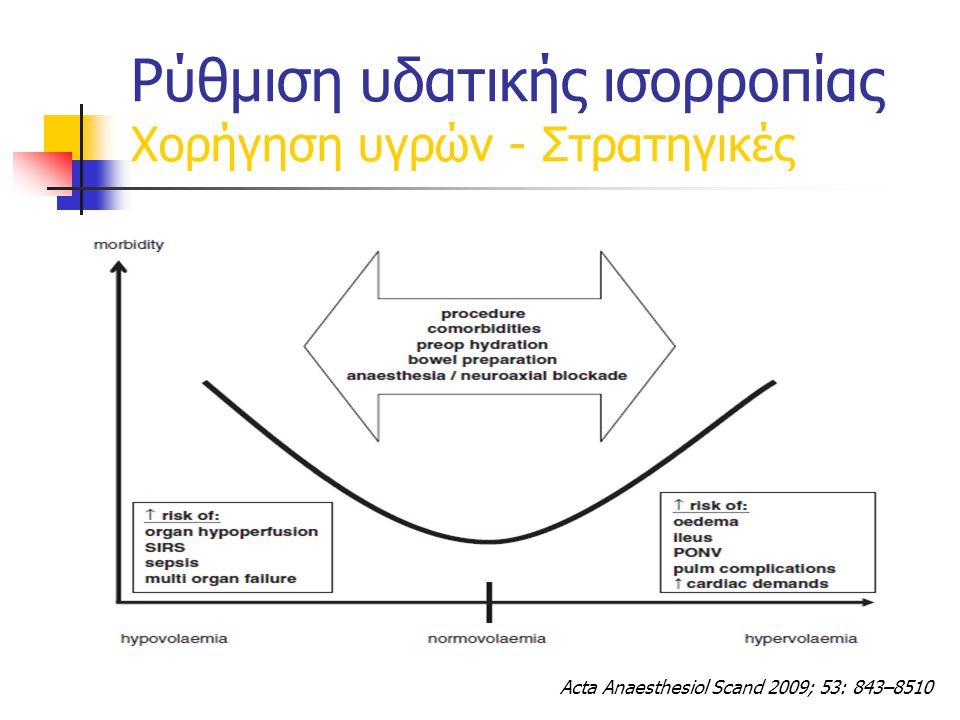 Ρύθμιση υδατικής ισορροπίας Χορήγηση υγρών - Στρατηγικές