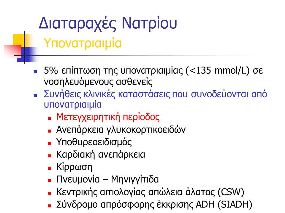 Διαταραχές Νατρίου Υπονατριαιμία