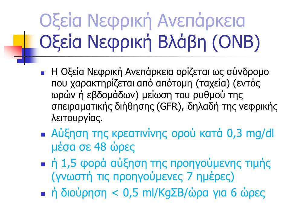 Οξεία Νεφρική Ανεπάρκεια Οξεία Νεφρική Βλάβη (ΟΝΒ)