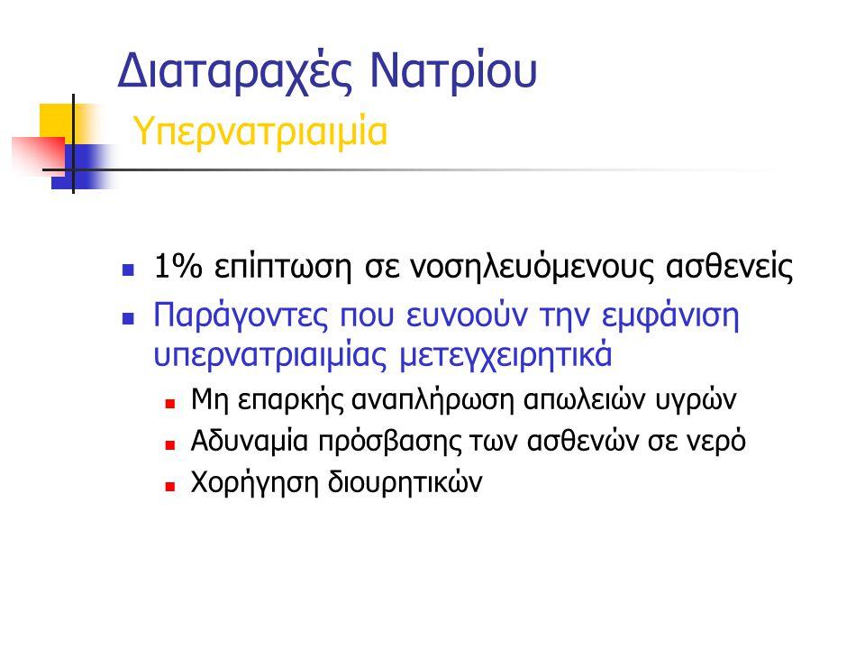 Διαταραχές Νατρίου Υπερνατριαιμία