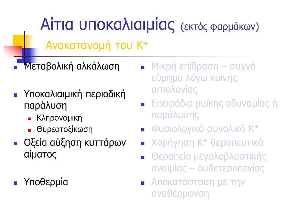 Αίτια υποκαλιαιμίας (εκτός φαρμάκων) Ανακατανομή του Κ+