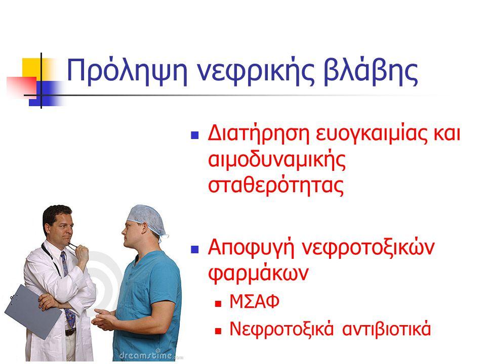 Πρόληψη νεφρικής βλάβης