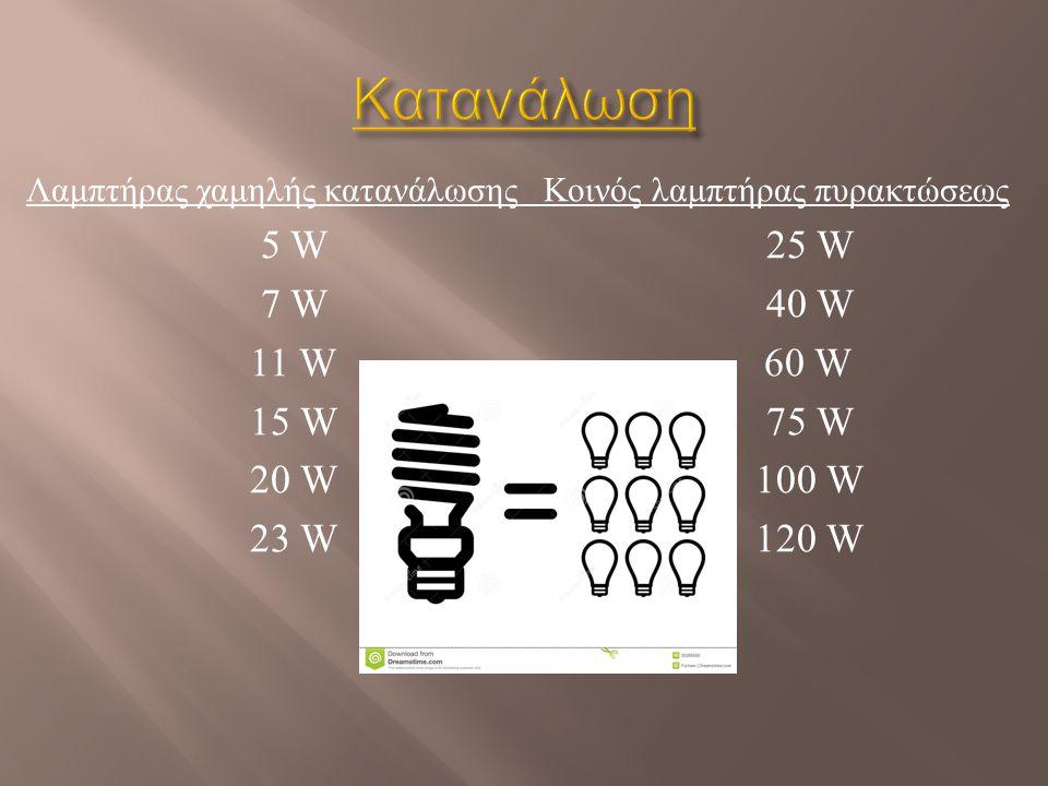Κατανάλωση 5 W 25 W 7 W 40 W 11 W 60 W 15 W 75 W 20 W 100 W 23 W 120 W