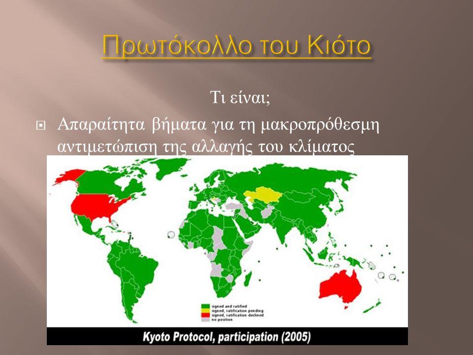 Πρωτόκολλο του Κιότο Τι είναι;