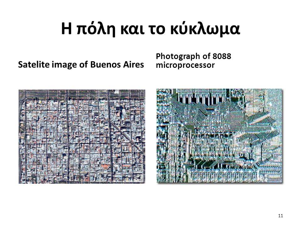 H πόλη και το κύκλωμα Satelite image of Buenos Aires