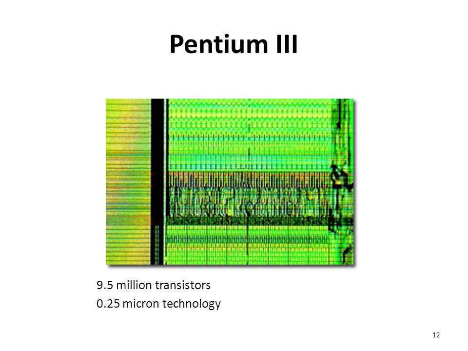Pentium III 9.5 million transistors 0.25 micron technology
