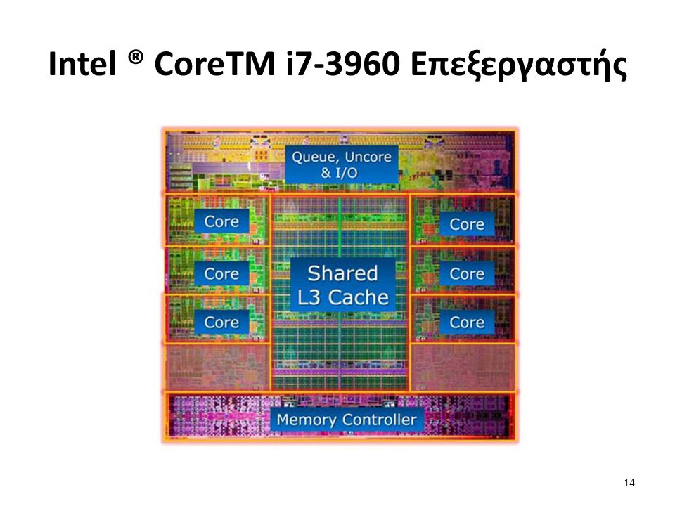 Ιntel ® CoreTM i7-3960 Επεξεργαστής