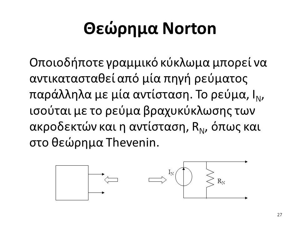 Θεώρημα Norton