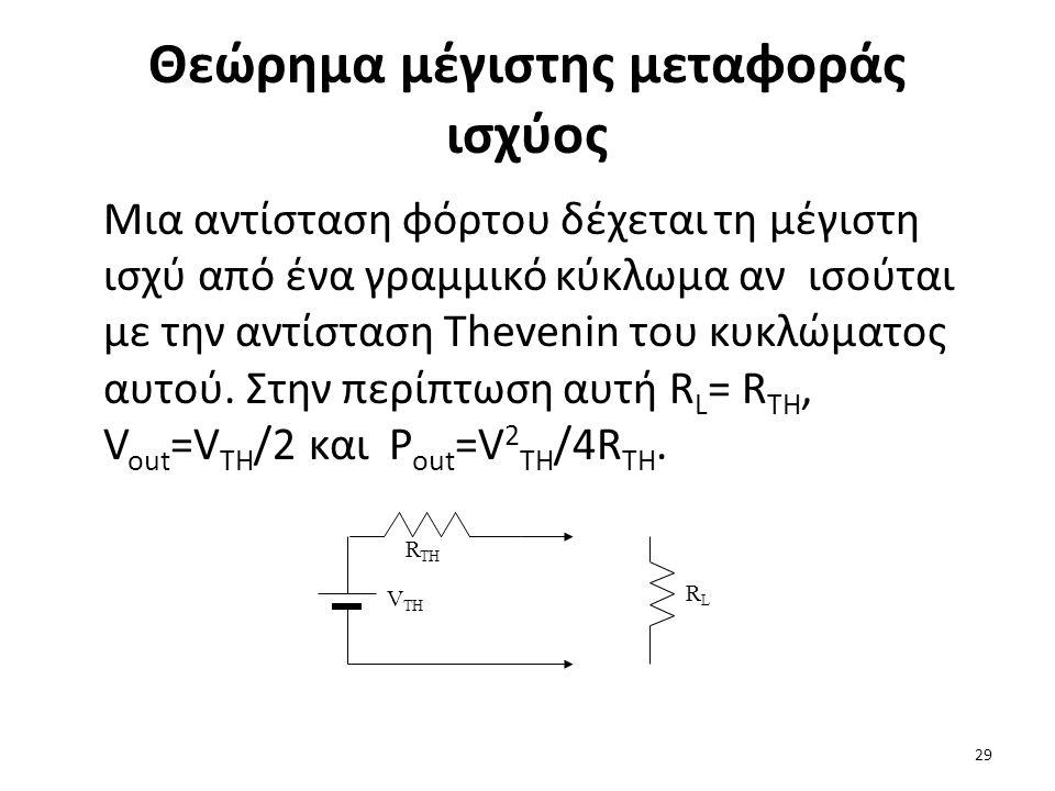 Θεώρημα μέγιστης μεταφοράς ισχύος