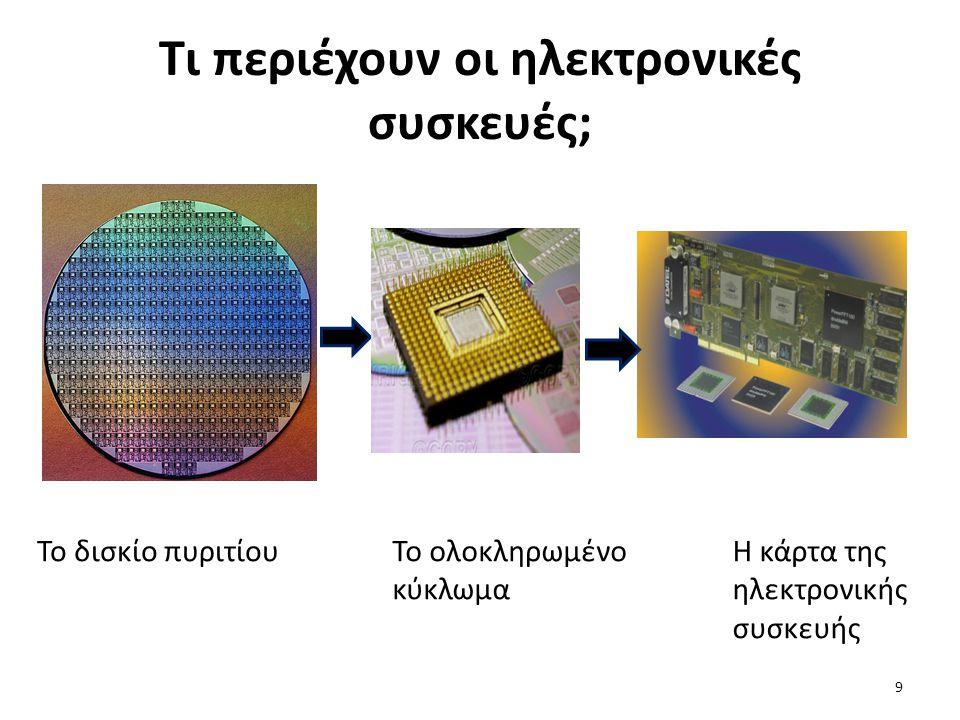 Tι περιέχουν οι ηλεκτρονικές συσκευές;
