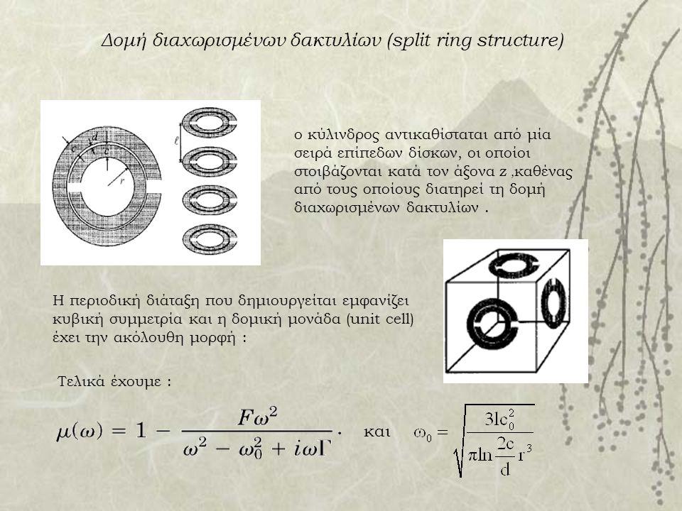 Δομή διαχωρισμένων δακτυλίων (split ring structure)
