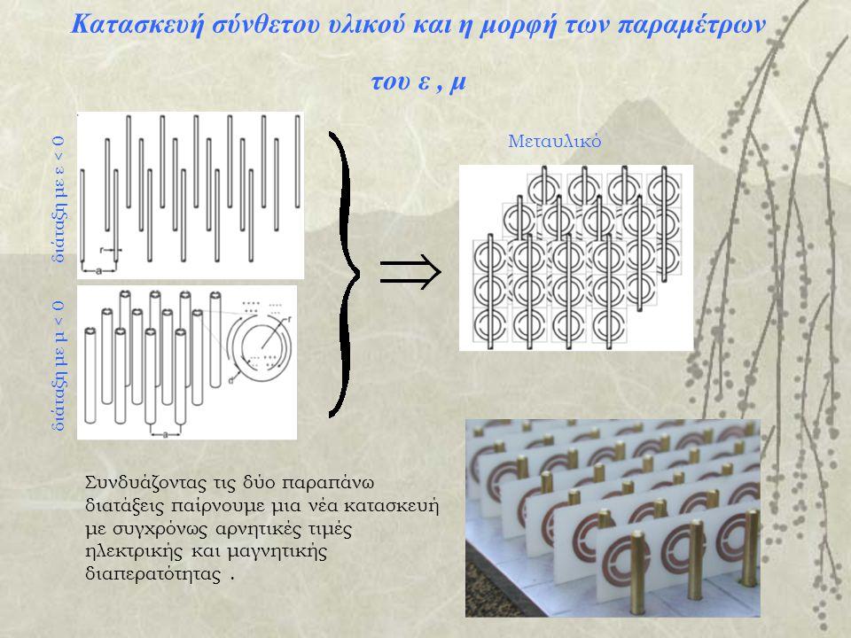 Κατασκευή σύνθετου υλικού και η μορφή των παραμέτρων του ε , μ