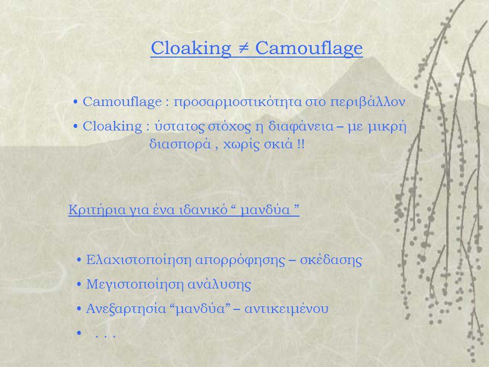 Cloaking ≠ Camouflage Camouflage : προσαρμοστικότητα στο περιβάλλον