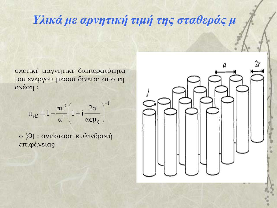 Υλικά με αρνητική τιμή της σταθεράς μ
