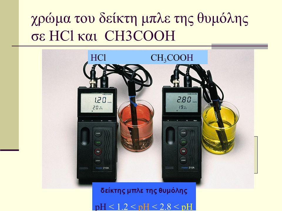 χρώμα του δείκτη μπλε της θυμόλης σε HCl και CH3COOH