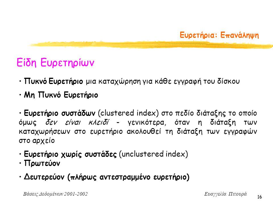 Είδη Ευρετηρίων Ευρετήρια: Επανάληψη