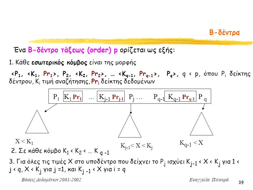 Ένα Β-δέντρο τάξεως (order) p ορίζεται ως εξής: