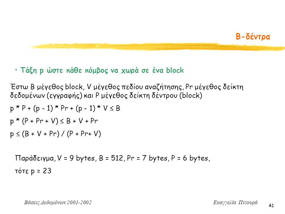 Β-δέντρα Τάξη p ώστε κάθε κόμβος να χωρά σε ένα block