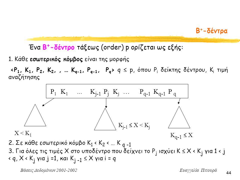 Ένα Β+-δέντρο τάξεως (order) p ορίζεται ως εξής: