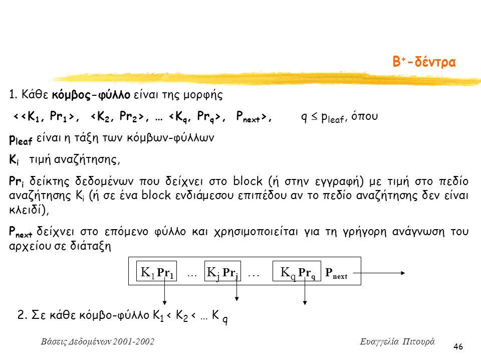 Β+-δέντρα K1 Pr1 ... Kj Prj … Kq Prq Pnext