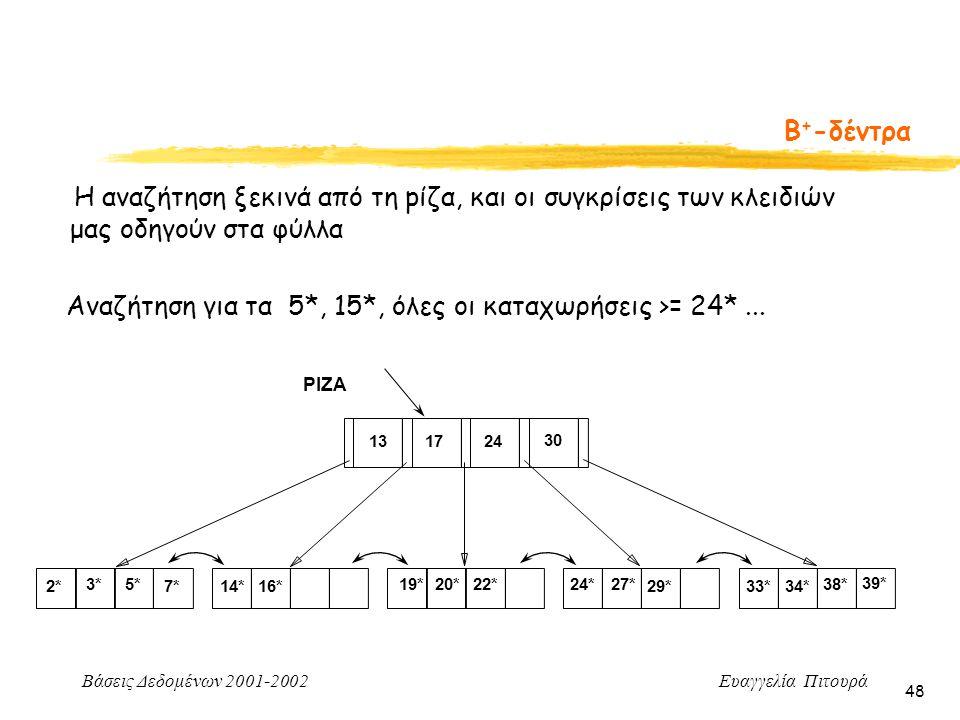 Αναζήτηση για τα 5*, 15*, όλες οι καταχωρήσεις >= 24* ...
