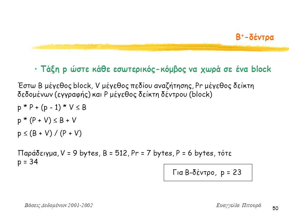 Τάξη p ώστε κάθε εσωτερικός-κόμβος να χωρά σε ένα block