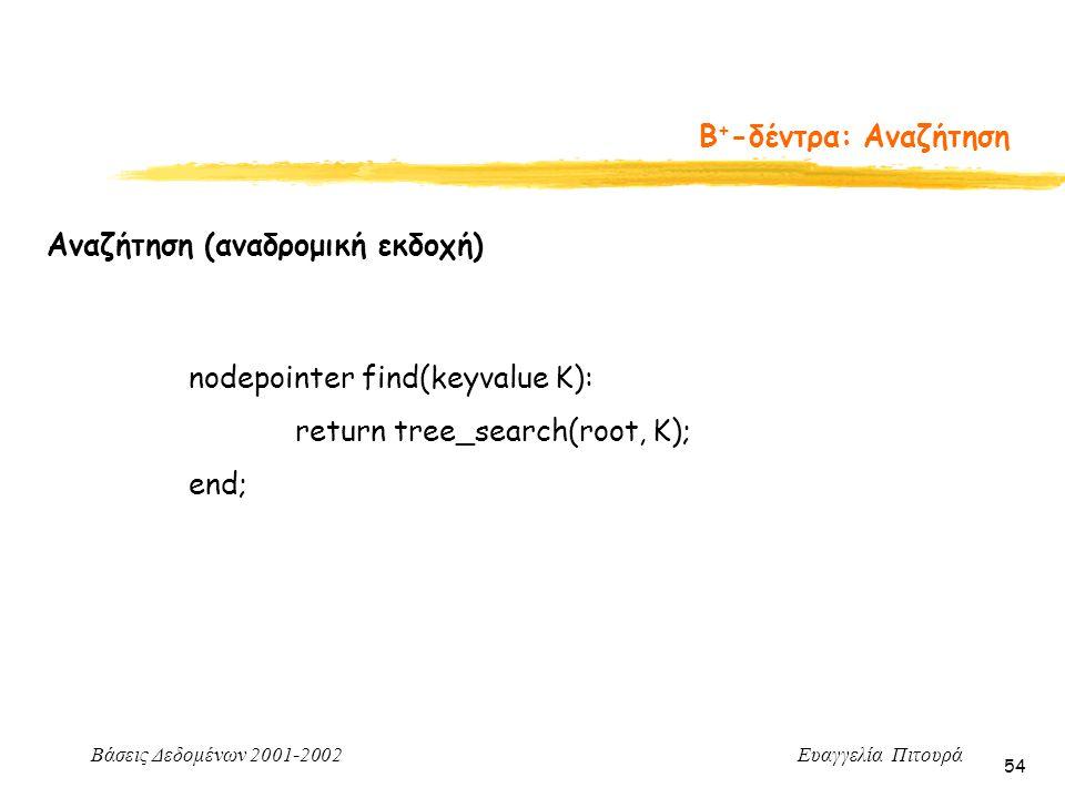 Β+-δέντρα: Αναζήτηση Αναζήτηση (αναδρομική εκδοχή) nodepointer find(keyvalue K): return tree_search(root, K);