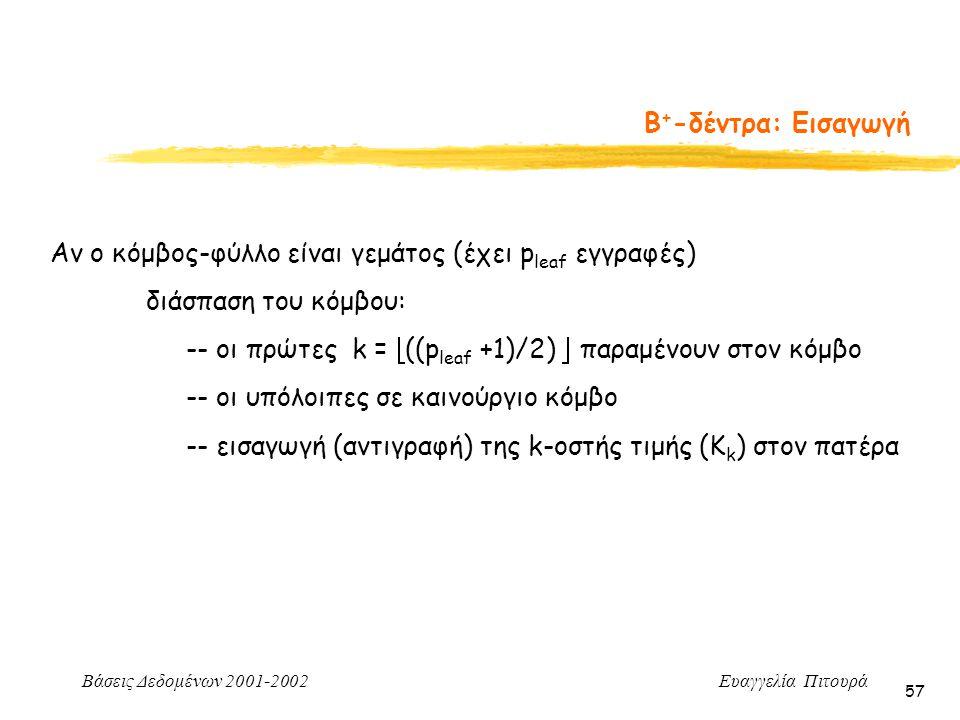 Β+-δέντρα: Εισαγωγή Αν ο κόμβος-φύλλο είναι γεμάτος (έχει pleaf εγγραφές) διάσπαση του κόμβου: